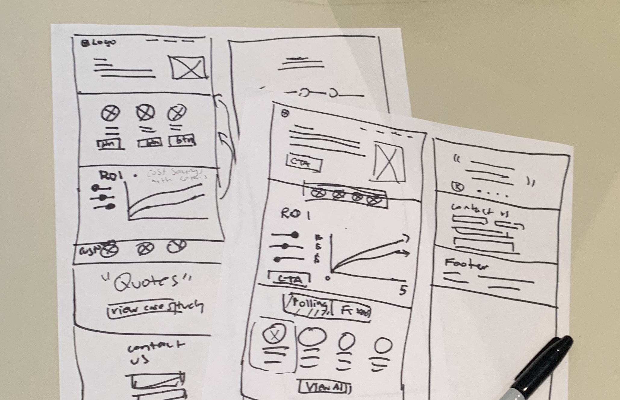 Sketch and wireframe of a website