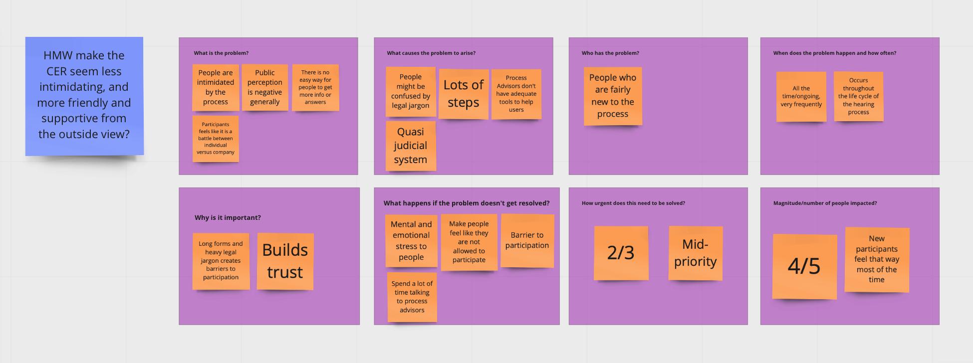Problem-prioritization-1